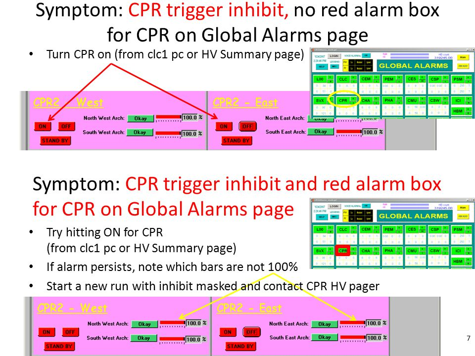 Symptom: CLC trigger inhibit, no red alarm box for CLC on Global Alarms page Turn CLC on (from clc1 pc or HV Summary page) 8 Symptom: CLC trigger inhibit and red alarm box for CLC on Global Alarms page Try hitting ON for CLC (from clc1 pc or HV Summary page) If alarm persists, note which bars are not 100% Start a new run with inhibit masked and contact CLC pager