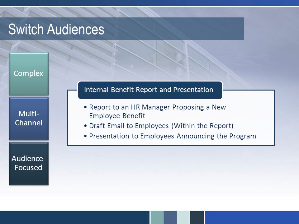 Switch Audiences Complex Multi- Channel Audience- Focused Report to an HR Manager Proposing a New Employee Benefit Draft Email to Employees (Within the Report) Presentation to Employees Announcing the Program Internal Benefit Report and Presentation