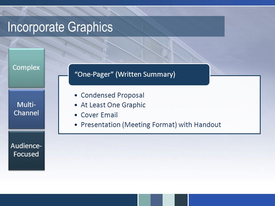 Incorporate Graphics Complex Multi- Channel Audience- Focused Condensed Proposal At Least One Graphic Cover Email Presentation (Meeting Format) with Handout One-Pager (Written Summary)