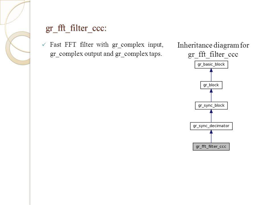 gr_fft_filter_ccc: Fast FFT filter with gr_complex input, gr_complex output and gr_complex taps.