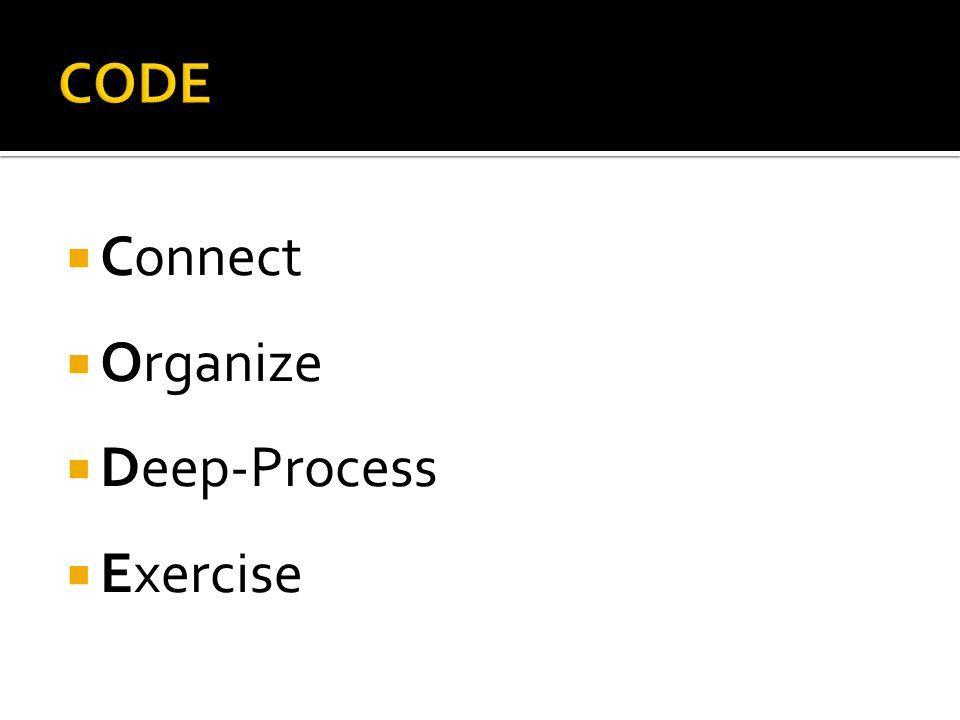  Connect  Organize  Deep-Process  Exercise