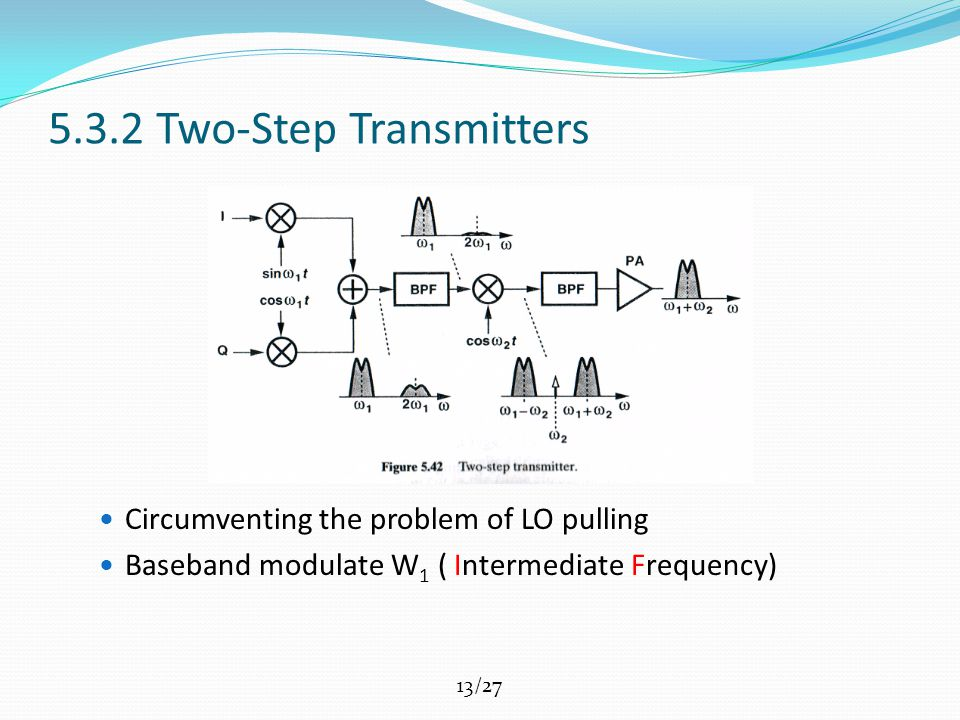 13/27 5.3.2 Two-Step Transmitters Circumventing the problem of LO pulling Baseband modulate W 1 ( Intermediate Frequency)