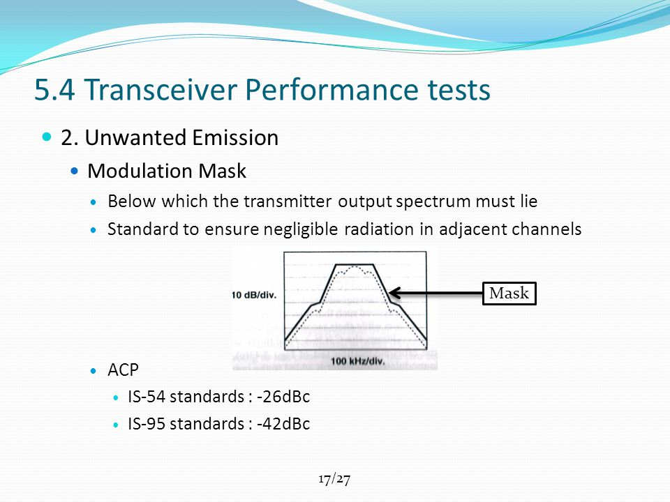 17/27 5.4 Transceiver Performance tests 2.