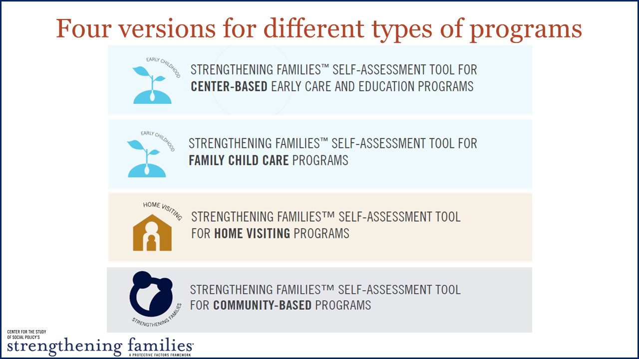 Organized around protective factors and the everyday actions that help families build them Five Protective Factor Sections + Special Circumstances Sections Everyday actions
