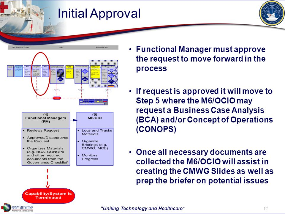 Initial Approval 11 Uniting Technology and Healthcare Functional Manager must approve the request to move forward in the process If request is approved it will move to Step 5 where the M6/OCIO may request a Business Case Analysis (BCA) and/or Concept of Operations (CONOPS) Once all necessary documents are collected the M6/OCIO will assist in creating the CMWG Slides as well as prep the briefer on potential issues
