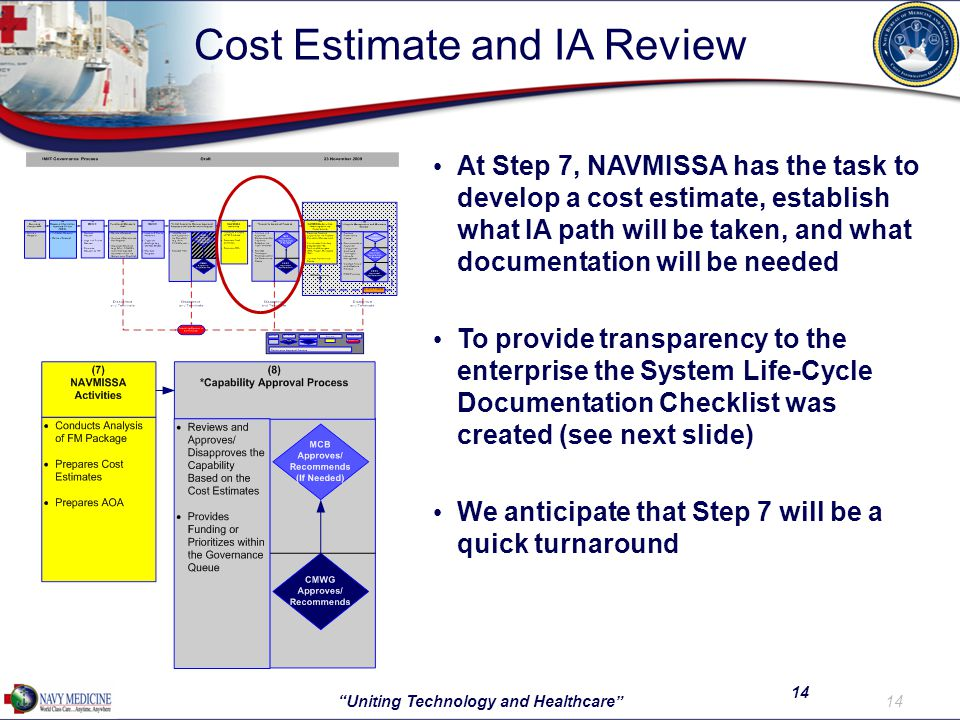 Cost Estimate and IA Review 14 Uniting Technology and Healthcare 14 At Step 7, NAVMISSA has the task to develop a cost estimate, establish what IA path will be taken, and what documentation will be needed To provide transparency to the enterprise the System Life-Cycle Documentation Checklist was created (see next slide) We anticipate that Step 7 will be a quick turnaround