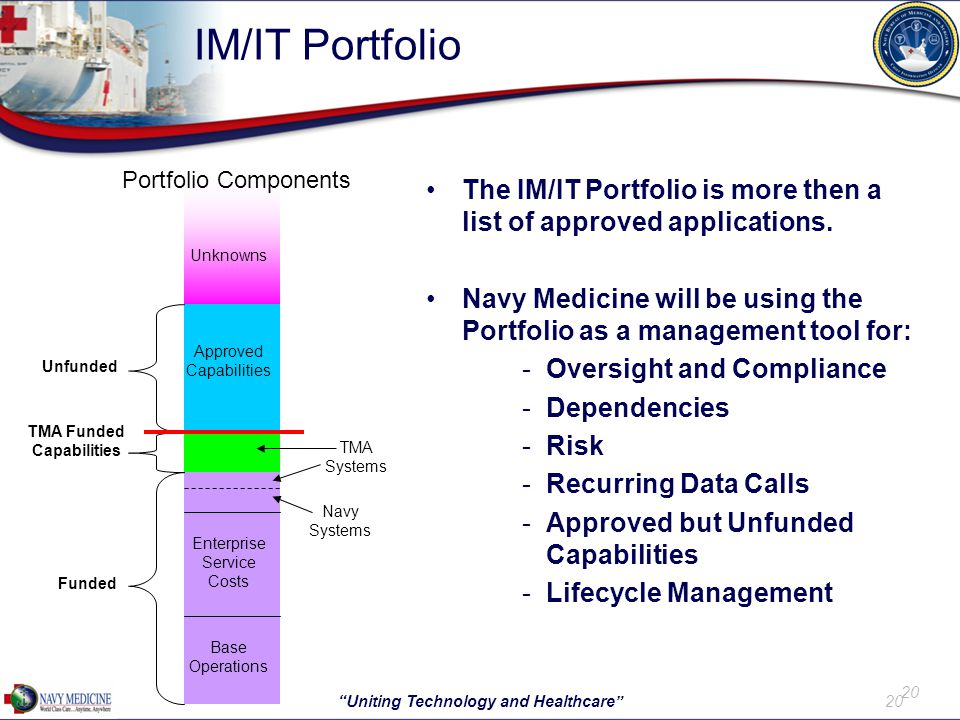 IM/IT Portfolio 20 Uniting Technology and Healthcare The IM/IT Portfolio is more then a list of approved applications.