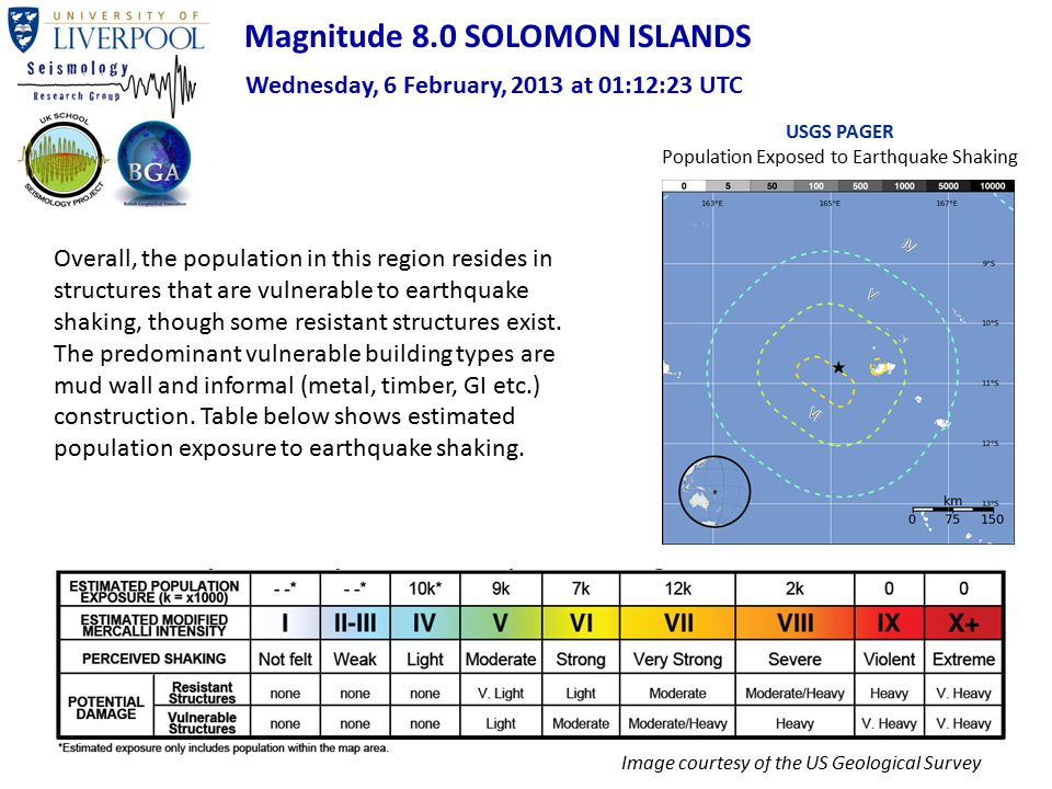 Magnitude 8.0 SOLOMON ISLANDS Wednesday, 6 February, 2013 at 01:12:23 UTC USGS PAGER Population Exposed to Earthquake Shaking Overall, the population