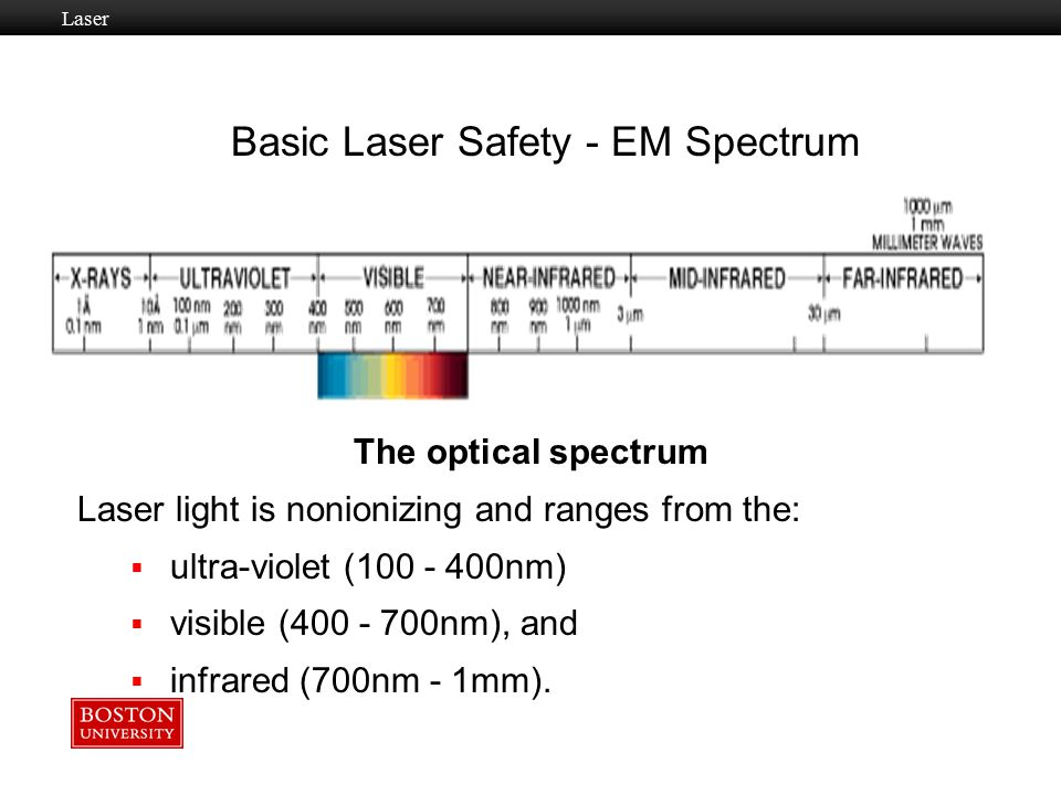 Basic Laser Safety What is a Laser.