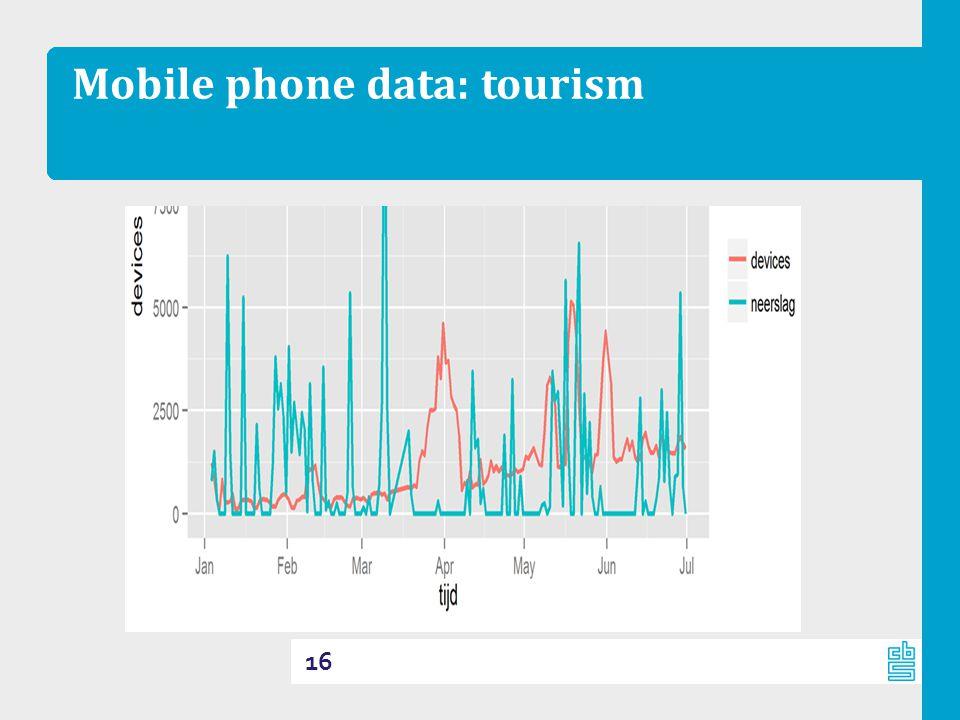 Mobile phone data: tourism 16