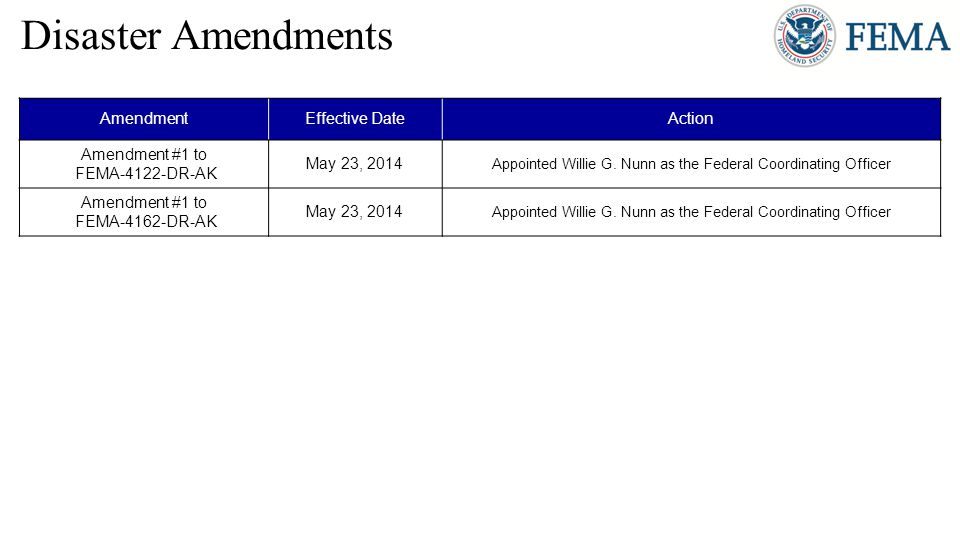 Disaster Amendments AmendmentEffective DateAction Amendment #1 to FEMA-4122-DR-AK May 23, 2014 Appointed Willie G.