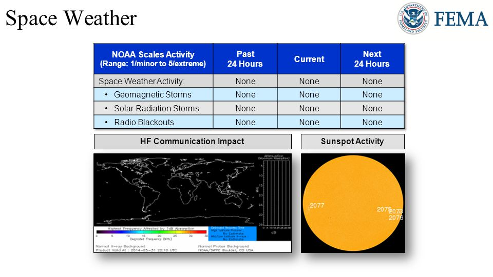 http://www.swpc.noaa.gov/drap/global.html Space Weather Sunspot Activity http://spaceweather.com/ HF Communication Impact