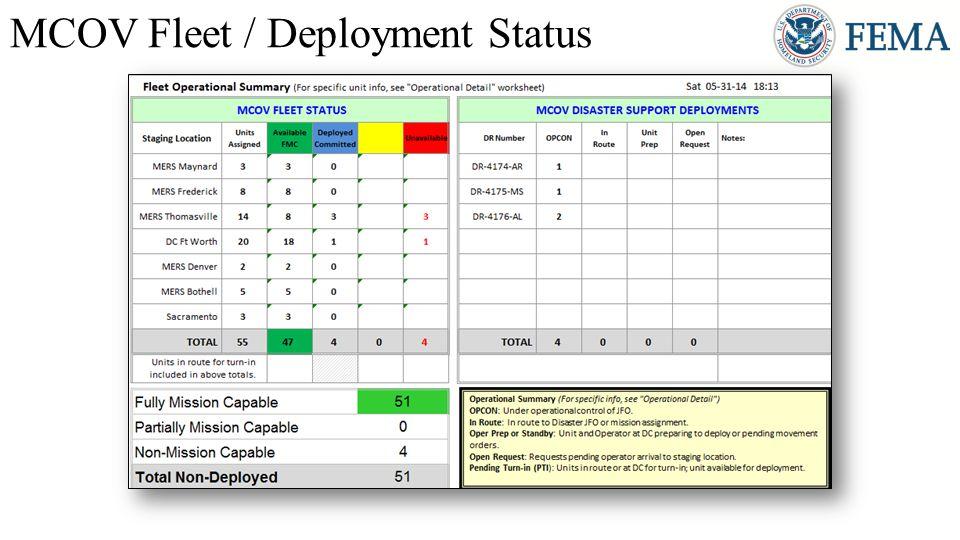 MCOV Fleet / Deployment Status