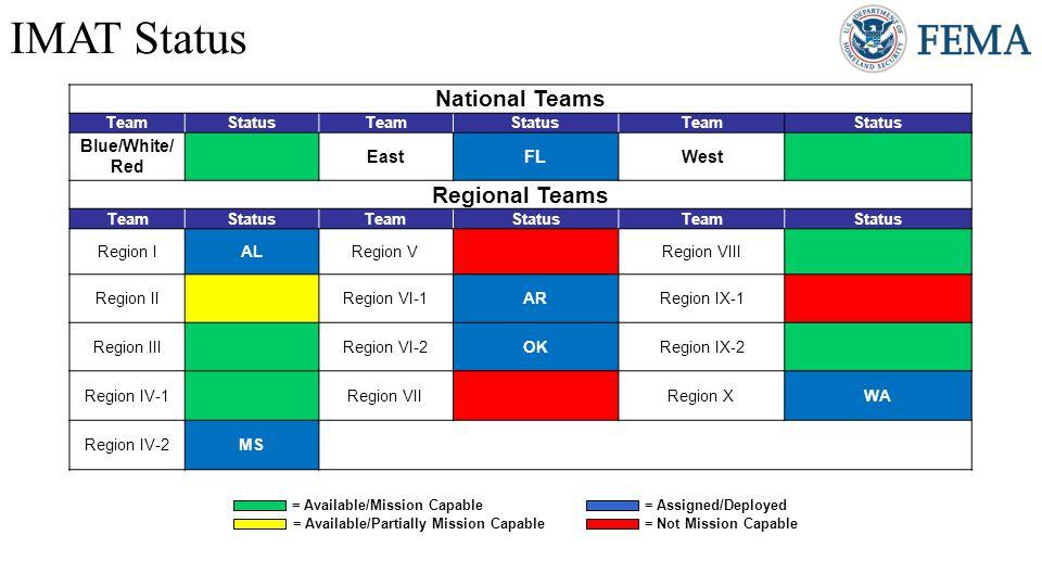 IMAT Status National Teams TeamStatusTeamStatusTeamStatus Blue/White/ Red EastFLWest Regional Teams TeamStatusTeamStatusTeamStatus Region I ALRegion VRegion VIII Region II Region VI-1ARRegion IX-1 Region III Region VI-2OKRegion IX-2 Region IV-1 Region VII Region XWA Region IV-2 MS = Assigned/Deployed = Not Mission Capable = Available/Mission Capable = Available/Partially Mission Capable