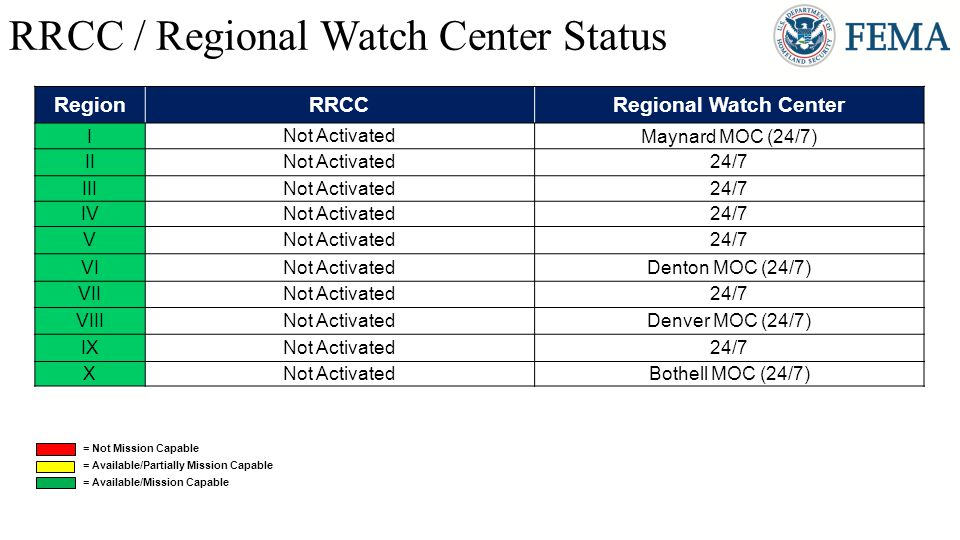 RRCC / Regional Watch Center Status = Not Mission Capable = Available/Partially Mission Capable = Available/Mission Capable RegionRRCCRegional Watch Center INot ActivatedMaynard MOC (24/7) IINot Activated24/7 IIINot Activated24/7 IVNot Activated24/7 VNot Activated24/7 VINot ActivatedDenton MOC (24/7) VIINot Activated24/7 VIIINot ActivatedDenver MOC (24/7) IXNot Activated24/7 XNot ActivatedBothell MOC (24/7)