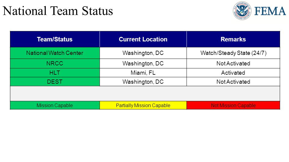 National Team Status Team/StatusCurrent LocationRemarks National Watch CenterWashington, DCWatch/Steady State (24/7) NRCCWashington, DCNot Activated HLTMiami, FLActivated DESTWashington, DCNot Activated Mission CapablePartially Mission CapableNot Mission Capable