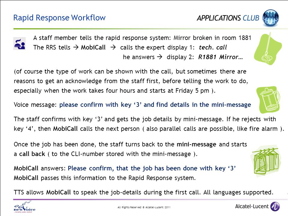 All Rights Reserved © Alcatel-Lucent 2011 A staff member tells the rapid response system: Mirror broken in room 1881 The RRS tells  MobiCall  calls