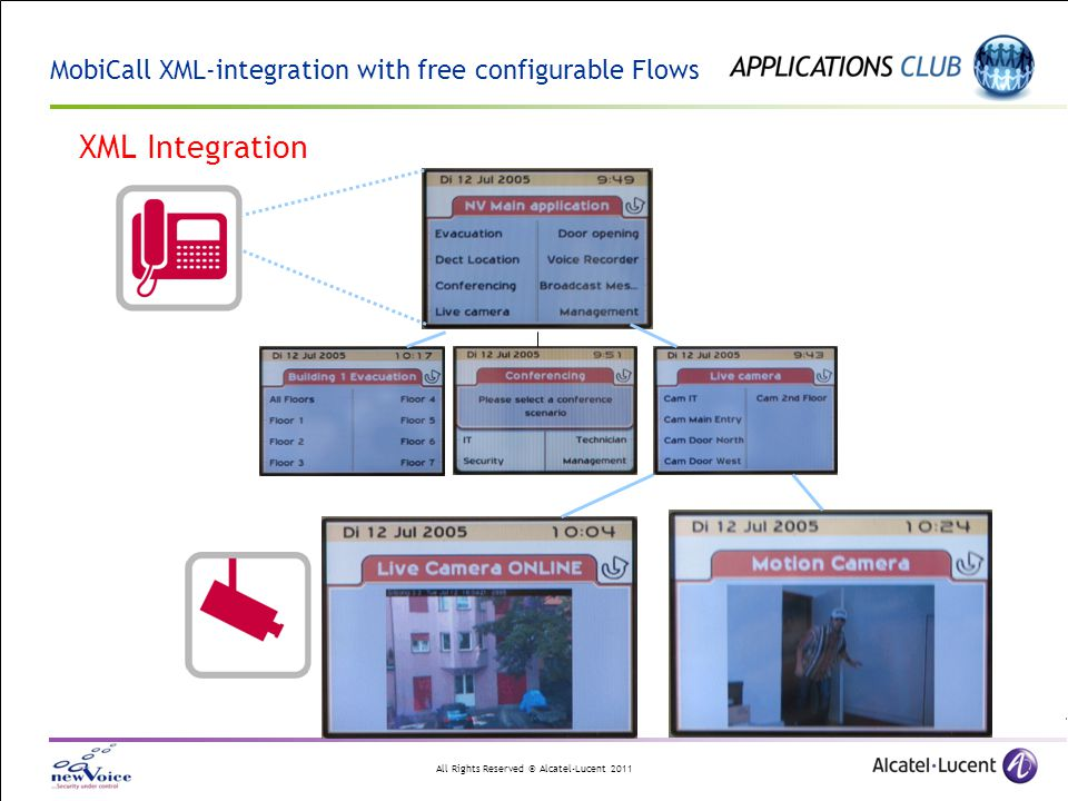All Rights Reserved © Alcatel-Lucent 2011 MobiCall XML-integration with free configurable Flows XML Integration