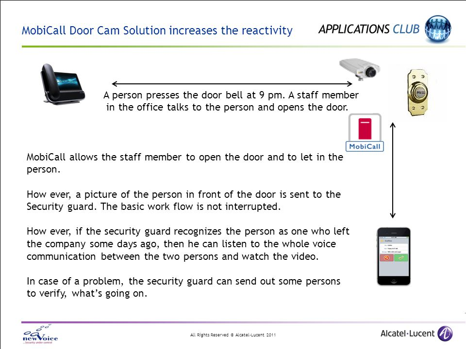 All Rights Reserved © Alcatel-Lucent 2011 MobiCall Door Cam Solution increases the reactivity MobiCall allows the staff member to open the door and to let in the person.
