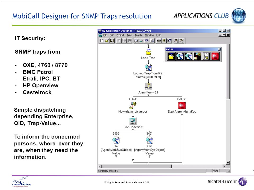 All Rights Reserved © Alcatel-Lucent 2011 MobiCall Designer for SNMP Traps resolution Simple dispatching depending Enterprise, OID, Trap-Value...