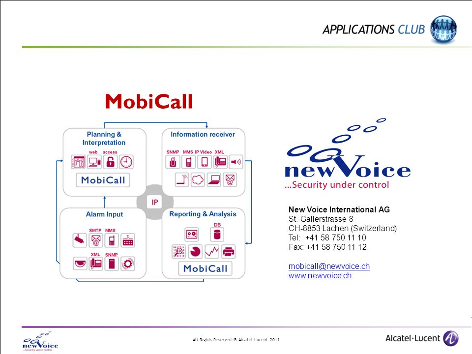 All Rights Reserved © Alcatel-Lucent 2011 MobiCall New Voice International AG St.