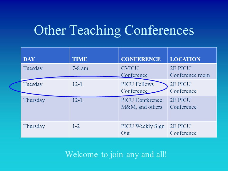 Other Teaching Conferences DAYTIMECONFERENCELOCATION Tuesday7-8 amCVICU Conference 2E PICU Conference room Tuesday12-1PICU Fellows Conference 2E PICU
