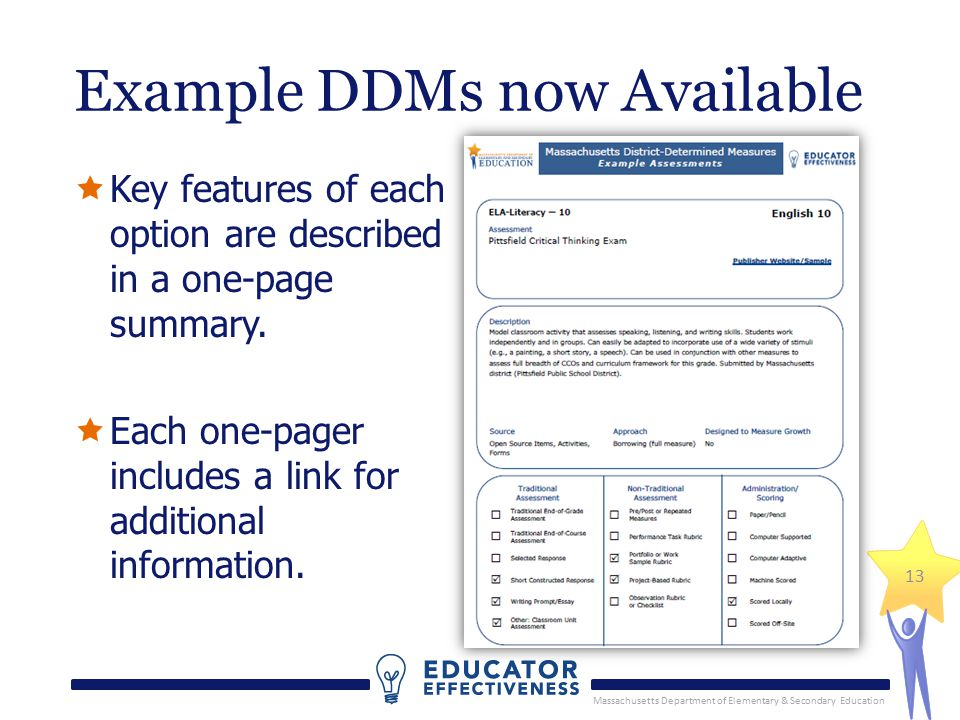 Massachusetts Department of Elementary & Secondary Education 13 Example DDMs now Available  Key features of each option are described in a one-page summary.