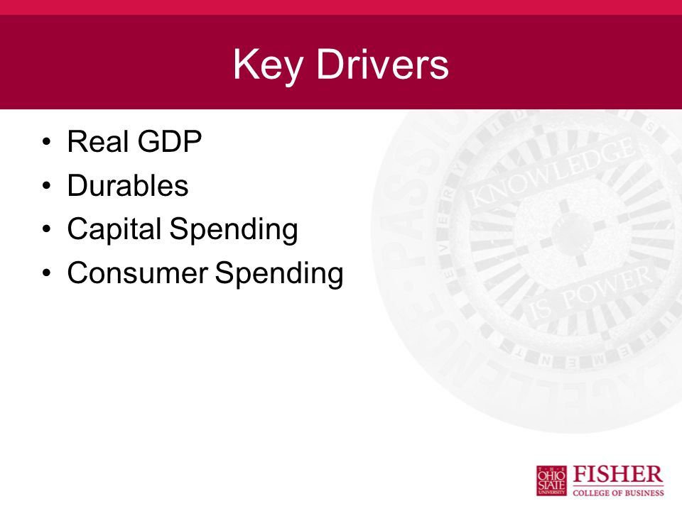 Key Drivers Real GDP Durables Capital Spending Consumer Spending
