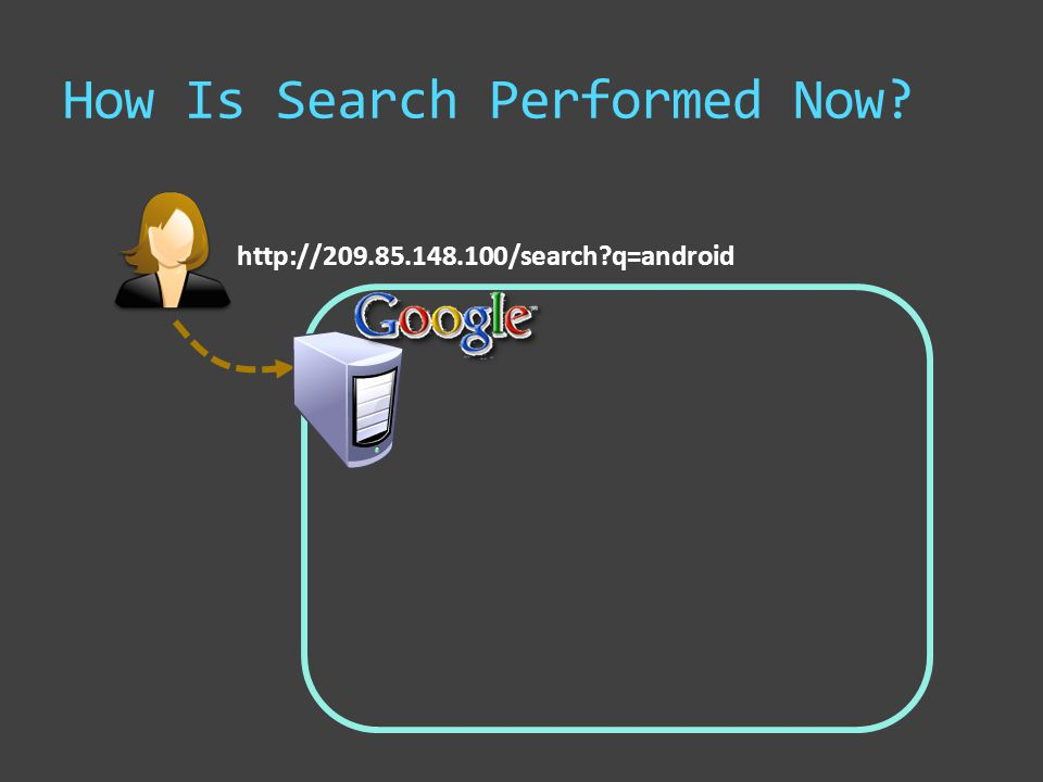 How Is Search Performed Now http://209.85.148.100/search q=android