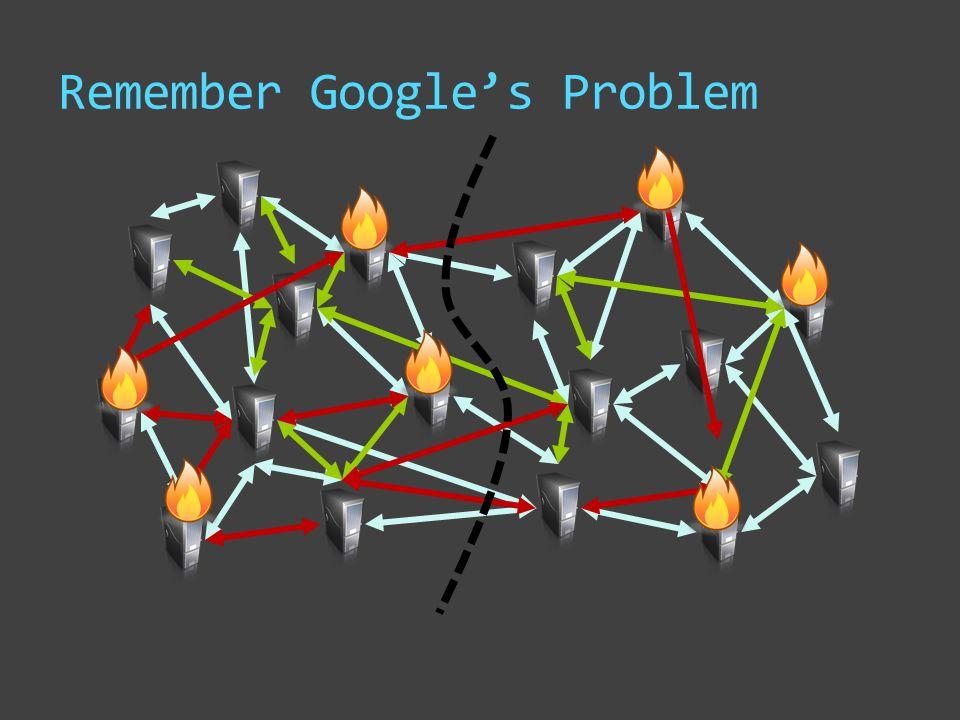 Remember Google's Problem