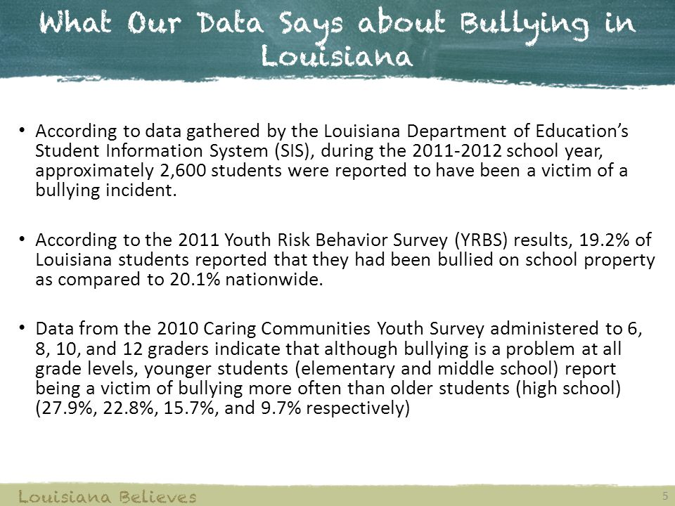 What Our Data Says about Bullying in Louisiana 5 Louisiana Believes According to data gathered by the Louisiana Department of Education's Student Information System (SIS), during the 2011-2012 school year, approximately 2,600 students were reported to have been a victim of a bullying incident.