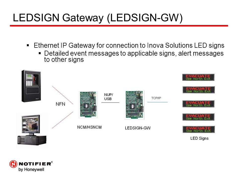 LEDSIGN Gateway (LEDSIGN-GW)  Ethernet IP Gateway for connection to Inova Solutions LED signs  Detailed event messages to applicable signs, alert me