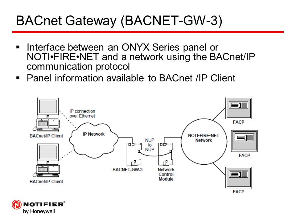 BACnet Gateway (BACNET-GW-3)  Interface between an ONYX Series panel or NOTIFIRENET and a network using the BACnet/IP communication protocol  Panel