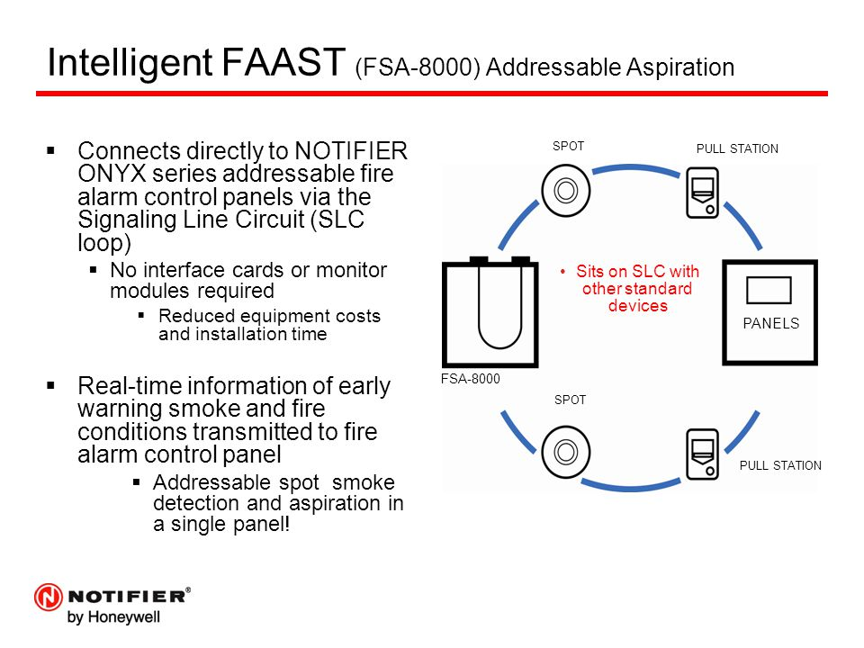 Intelligent FAAST (FSA-8000) Addressable Aspiration  Connects directly to NOTIFIER ONYX series addressable fire alarm control panels via the Signaling Line Circuit (SLC loop)  No interface cards or monitor modules required  Reduced equipment costs and installation time  Real-time information of early warning smoke and fire conditions transmitted to fire alarm control panel  Addressable spot smoke detection and aspiration in a single panel.