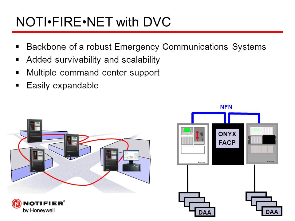 NOTIFIRENET with DVC  Backbone of a robust Emergency Communications Systems  Added survivability and scalability  Multiple command center support  Easily expandable DAA ONYX FACP DAA NFN