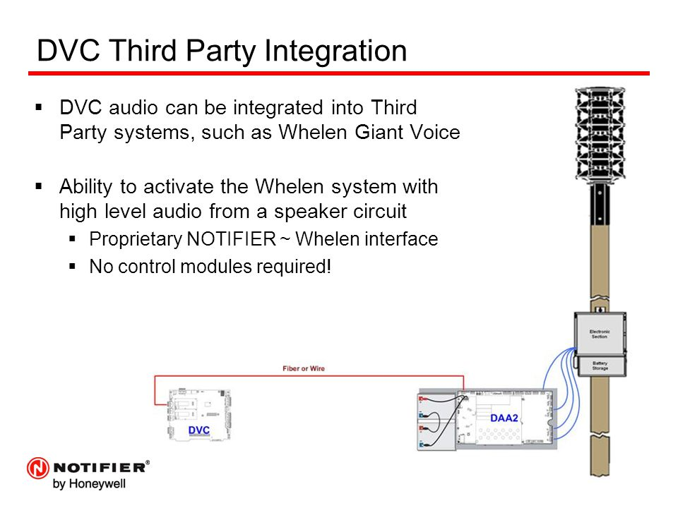 DVC Third Party Integration  DVC audio can be integrated into Third Party systems, such as Whelen Giant Voice  Ability to activate the Whelen system