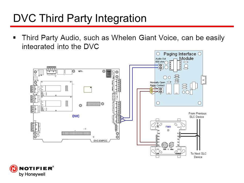 DVC Third Party Integration  Third Party Audio, such as Whelen Giant Voice, can be easily integrated into the DVC