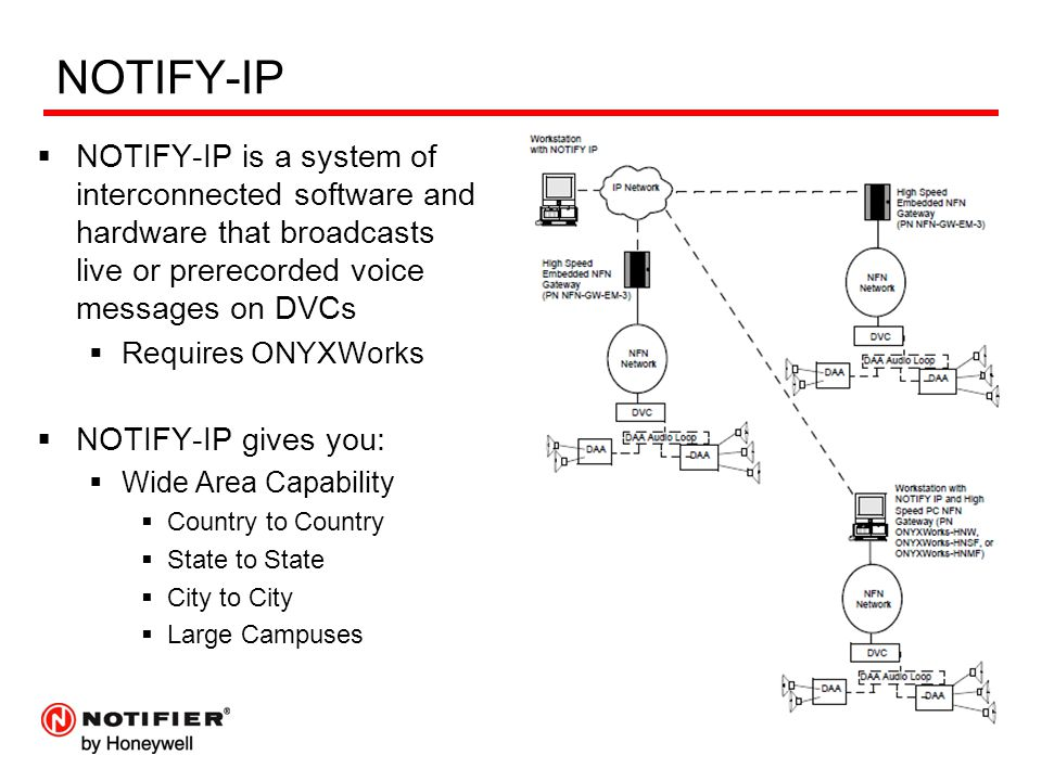 NOTIFY-IP  NOTIFY-IP is a system of interconnected software and hardware that broadcasts live or prerecorded voice messages on DVCs  Requires ONYXWorks  NOTIFY-IP gives you:  Wide Area Capability  Country to Country  State to State  City to City  Large Campuses