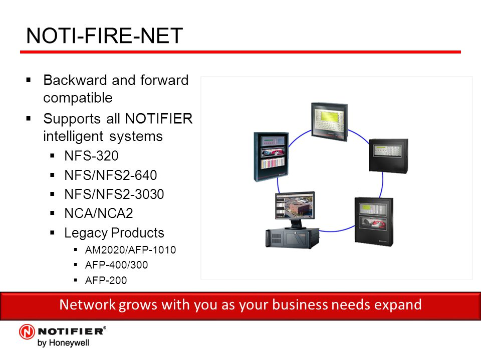 NOTI-FIRE-NET  Backward and forward compatible  Supports all NOTIFIER intelligent systems  NFS-320  NFS/NFS2-640  NFS/NFS2-3030  NCA/NCA2  Legacy Products  AM2020/AFP-1010  AFP-400/300  AFP-200 Network grows with you as your business needs expand