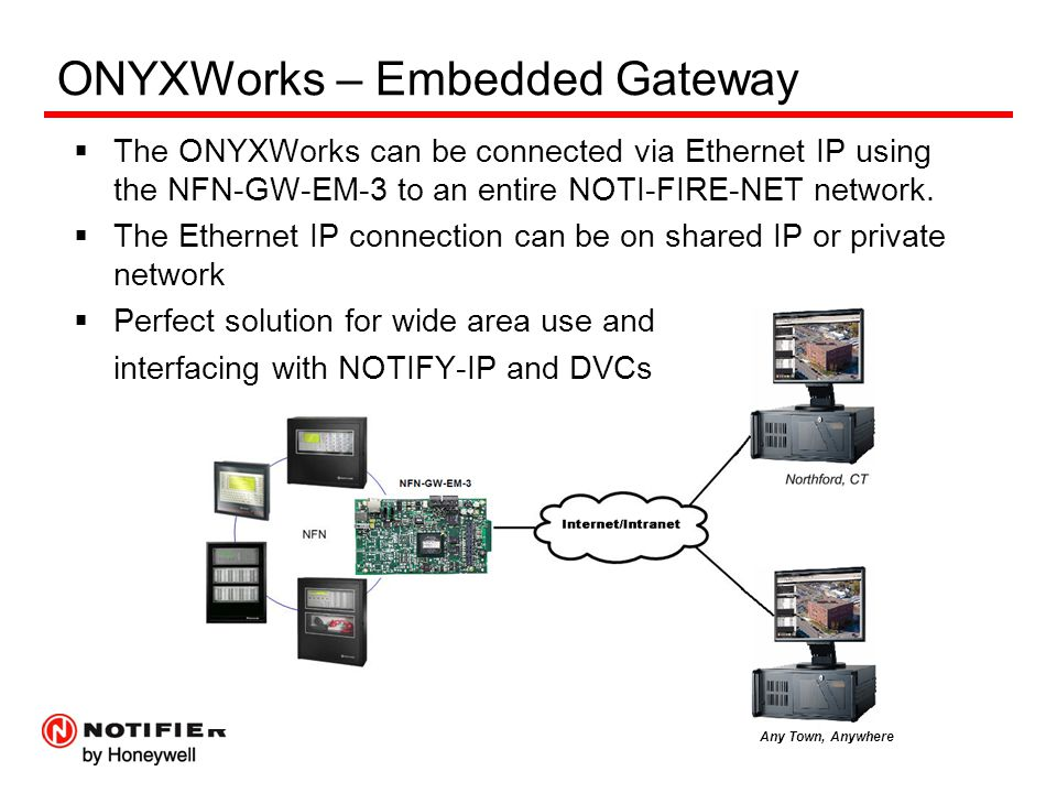ONYXWorks – Embedded Gateway  The ONYXWorks can be connected via Ethernet IP using the NFN-GW-EM-3 to an entire NOTI-FIRE-NET network.  The Ethernet