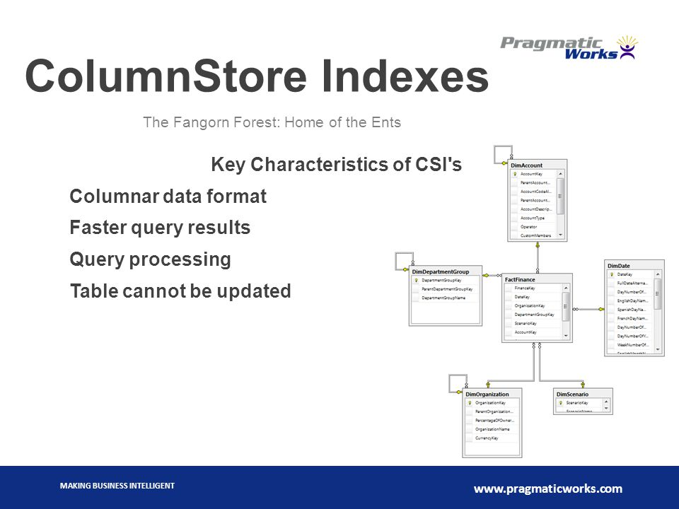 MAKING BUSINESS INTELLIGENT www.pragmaticworks.com ColumnStore Indexes Key Characteristics of CSI's Columnar data format Faster query results Query pr