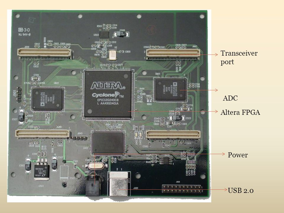 Transceiver port Altera FPGA Power USB 2.0 ADC