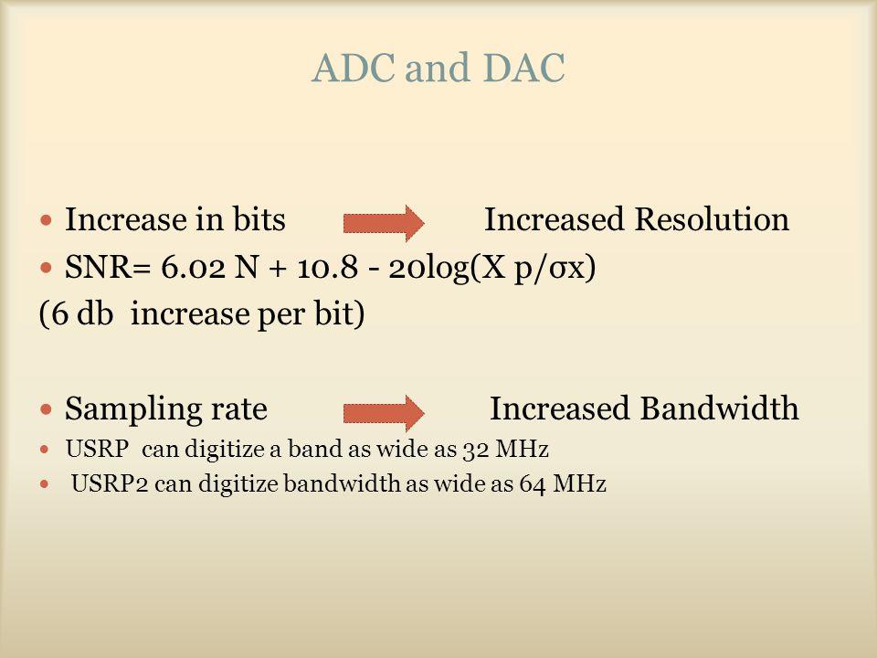 ADC and DAC Increase in bits Increased Resolution SNR= 6.02 N + 10.8 - 20log(X p/σx) (6 db increase per bit) Sampling rate Increased Bandwidth USRP ca
