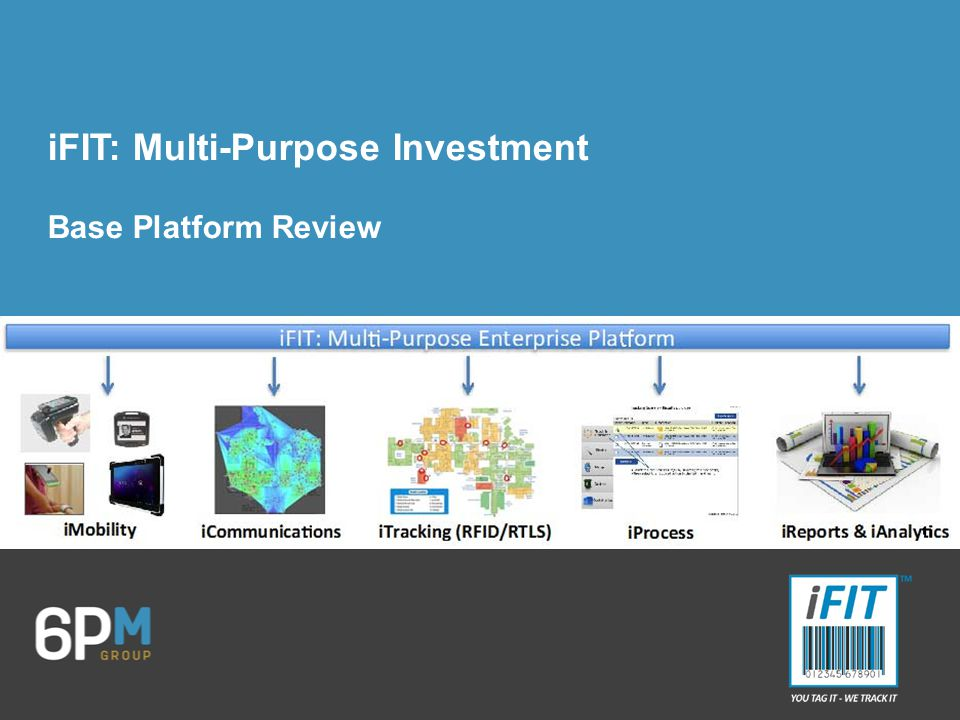 iFIT: Multi-Purpose Investment Base Platform Review