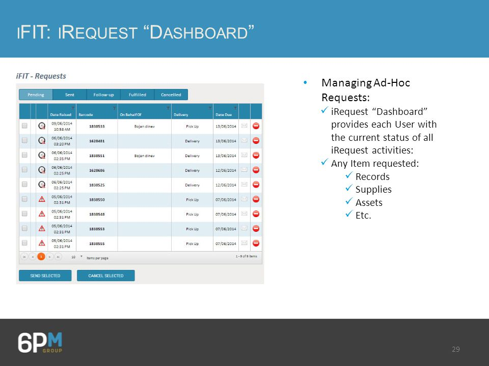 29 I FIT: I R EQUEST D ASHBOARD Managing Ad-Hoc Requests: iRequest Dashboard provides each User with the current status of all iRequest activities: Any Item requested: Records Supplies Assets Etc.