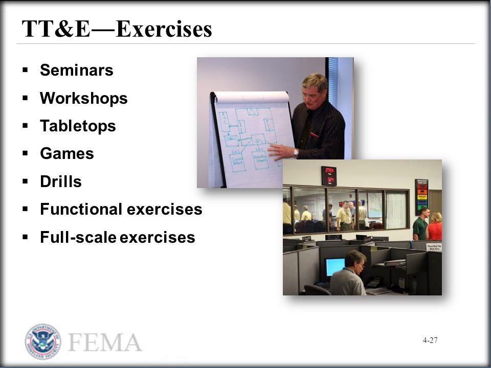 TT&E―Exercises  Seminars  Workshops  Tabletops  Games  Drills  Functional exercises  Full-scale exercises 4-27