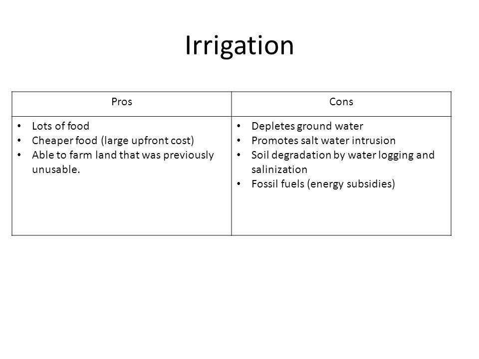 Irrigation ProsCons Lots of food Cheaper food (large upfront cost) Able to farm land that was previously unusable. Depletes ground water Promotes salt