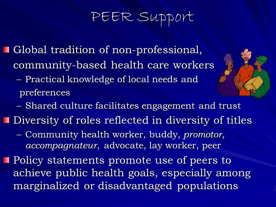 What Defines a Peer.