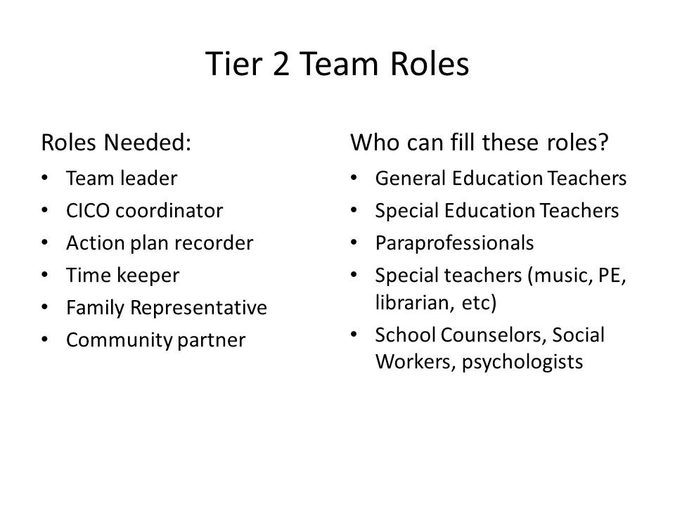 Tier 2 Team Roles Roles Needed: Team leader CICO coordinator Action plan recorder Time keeper Family Representative Community partner Who can fill these roles.