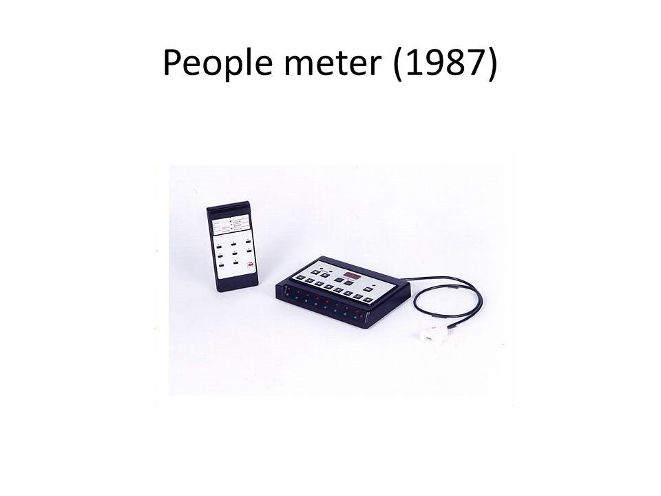 People meter (1987)